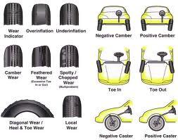 Tire Wear Chart